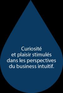 Curiosité et plaisir stimulés dans les perspectives du business intuitif.
