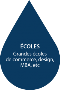 Grandes écoles de commerce, design, MBA, etc...