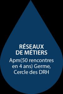 Apm (50 rencontres en 4 ans) Germe, Cercle des DRH